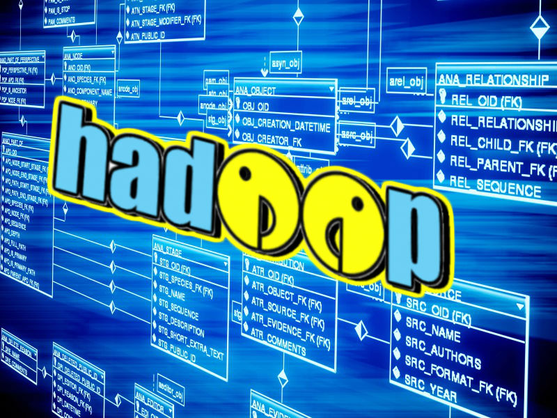 How To Become A Proficient Big Data Hadoop Architect? | Code ...