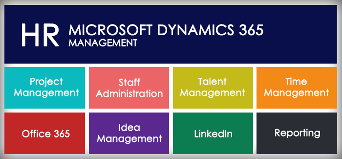 Dynamics 365 HR Functions